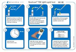 ReaScan TBE